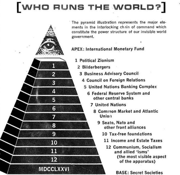 The Pyramid- illuminati symbology